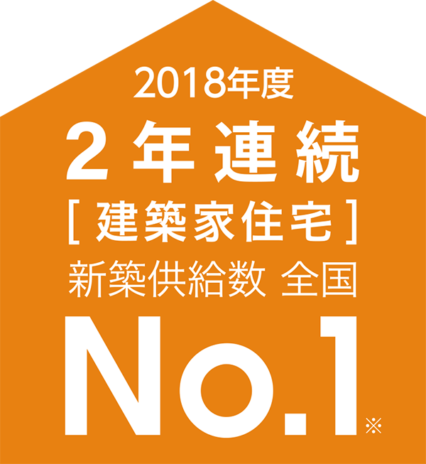 建築家住宅新築供給数 全国No.1